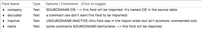 field comments