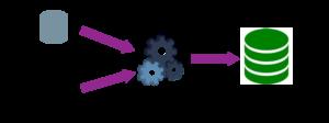 FmDataMigrationTool Process