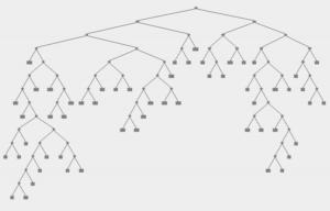 complex decision tree